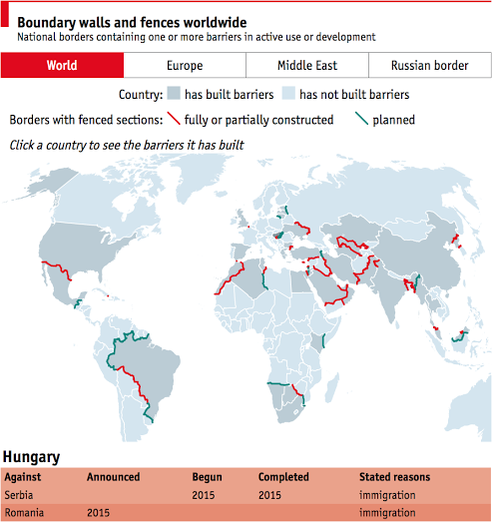 borders and fences