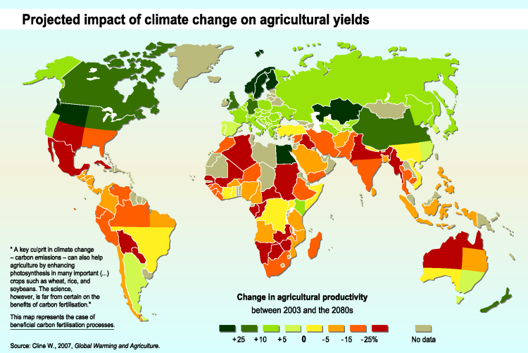 climate change agriculture