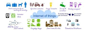 military innovation internet of things
