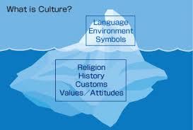 cross culture 2